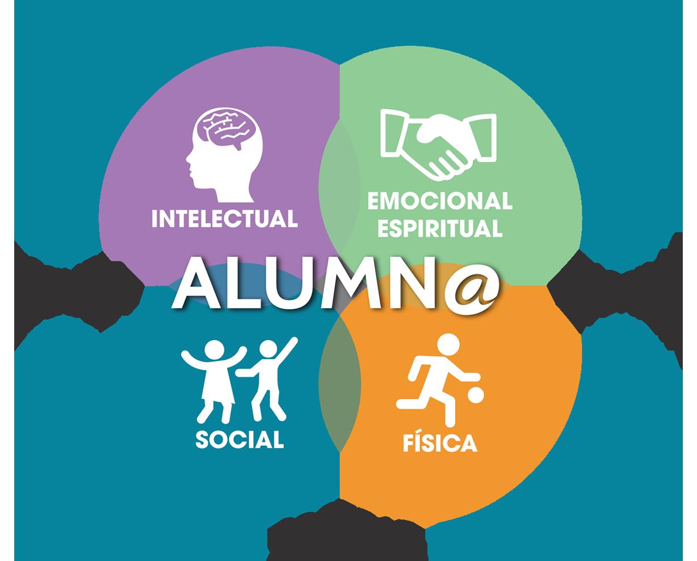 Esferas_Modelo educativo-Chimalistac