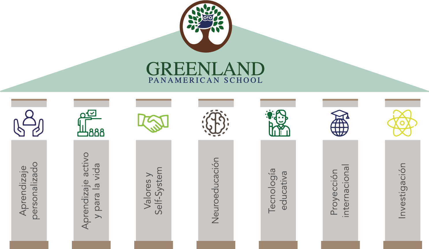 pilares-greenland